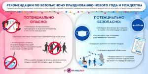 Инфографика НГ БЕЗОПАСНО 23.12.20
